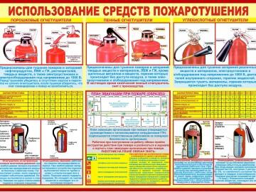 Использование средств пожаротушения