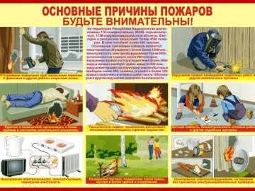 Основные причины пожаров