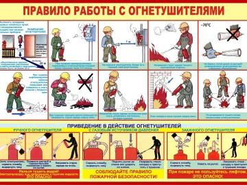Правило работы с огнетушителями