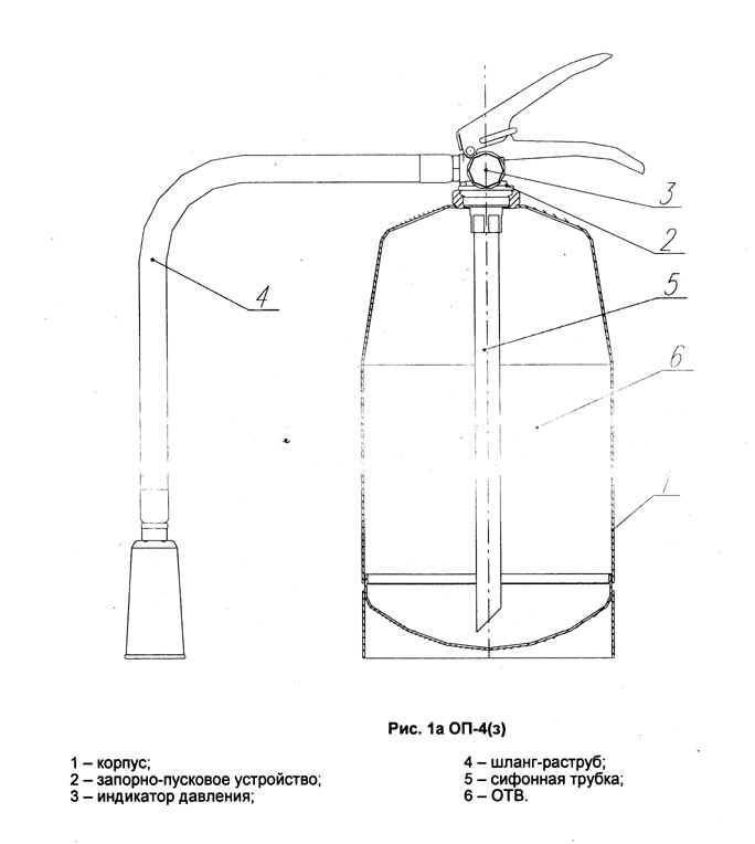инструкция на оп-4 з тзпо вдпо