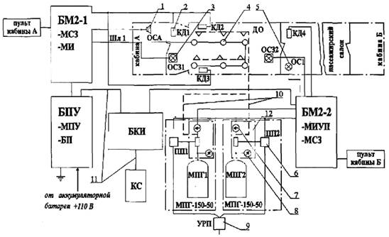 Инструкция ио 102 6