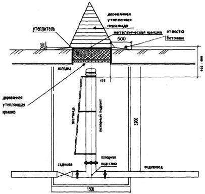 устройство пожарного гидранта схема