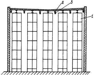 проектирование автоматических установок пожаротушения в высотных стеллажных склада