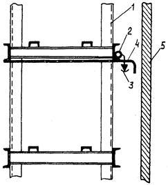 проектирование автоматических установок пожаротушения в высотных стеллажных