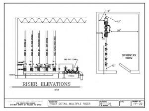 Схема помещения узлов управления