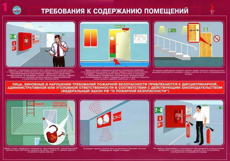 http://pozhproekt.ru/wp-content/uploads/2010/03/plakaty-ppb-pyrant-2.jpg