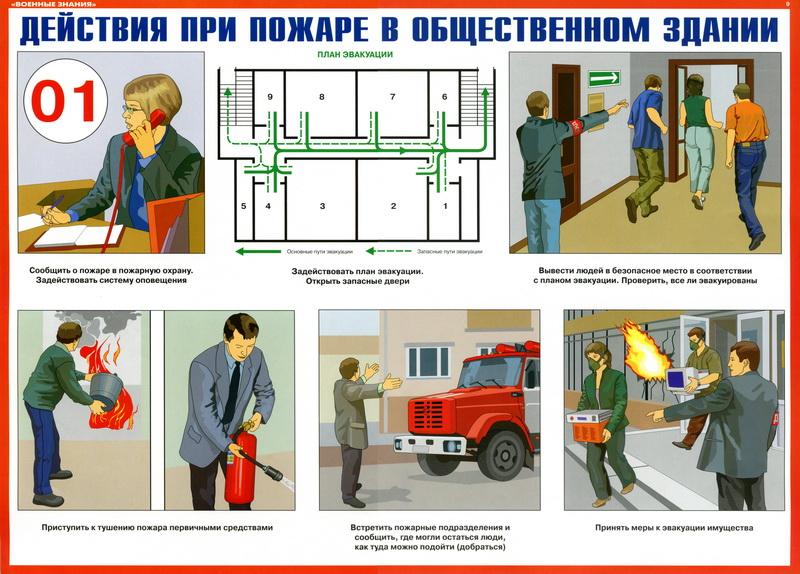 http://pozhproekt.ru/wp-content/uploads/2010/03/plakaty-ppb-voennye-znaniya-2.jpg
