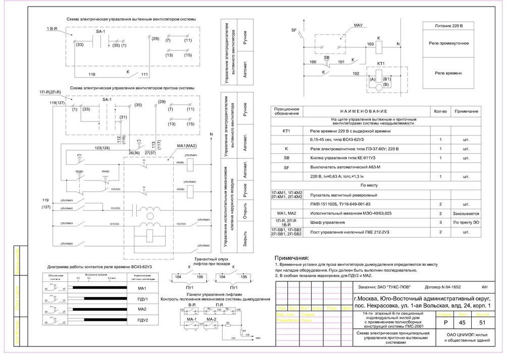 project-auto-nezadym2.  Схема электрическая принципиальная.