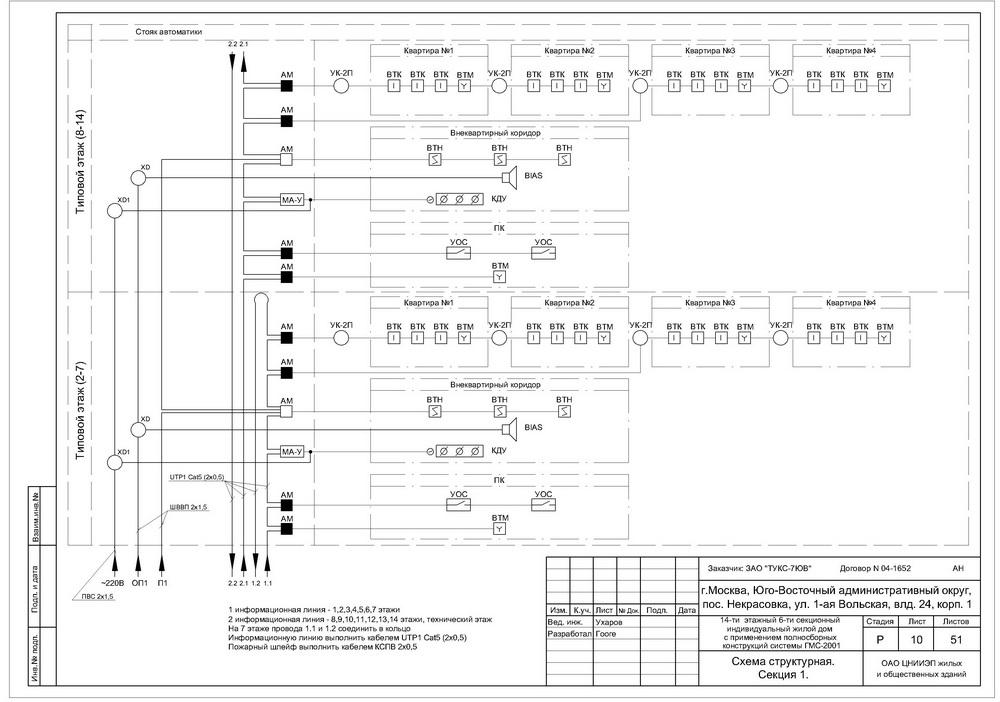 Схема структурная