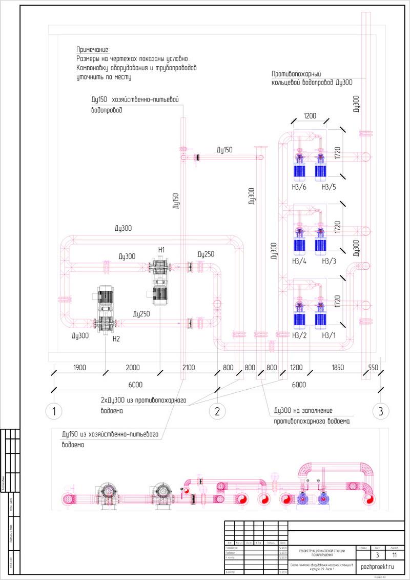 технологическая схема пожарной насосной станции