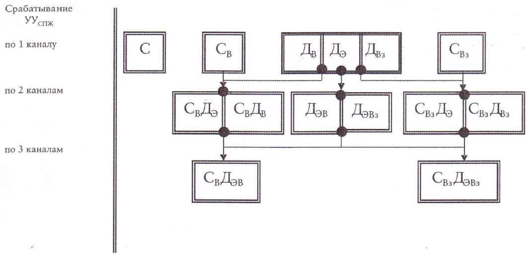(логической схеме