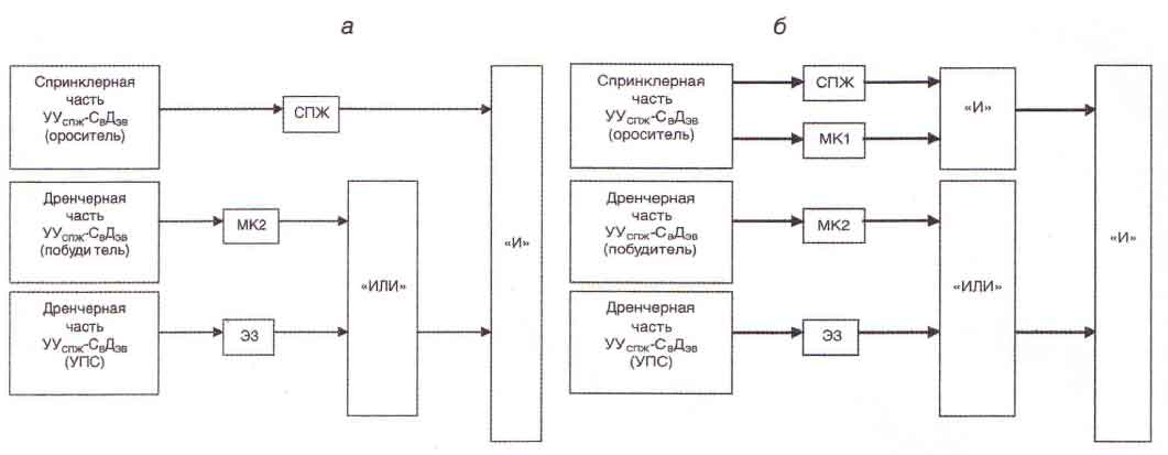 Рисунок 4: Логическая схема