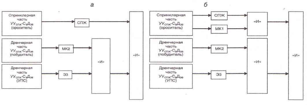 Рисунок 5: Логическая схема