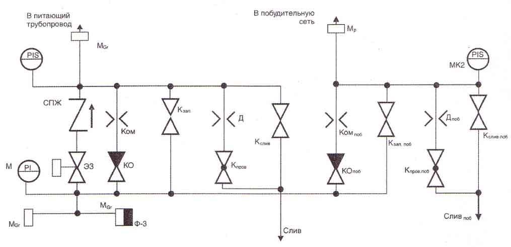 схема узлов управления