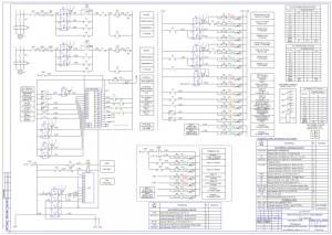 Принципиальная схема автоматизации насосов