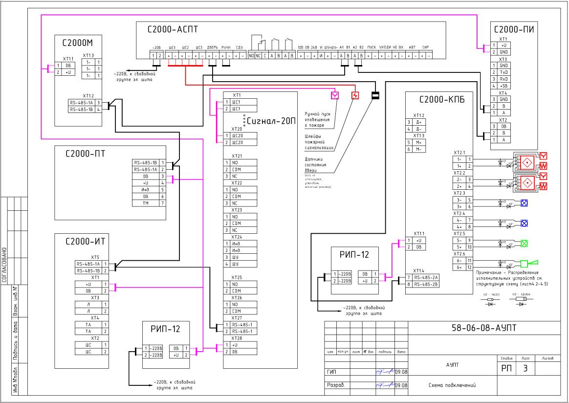 В некоторых случаях вместо проводов используются таким же образом подписанные клеммные колодки например сом; 10 вт; 5 вт; 2,5 вт , в этом случае подключение еще проще, соединяем 0 сом на усилителе с 0 сом на динамике, а в клемму усилителя соединяем с выбранной мощностью, на которую необходимо подключить громкоговоритель.