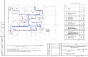 План расположения оборудования АПС