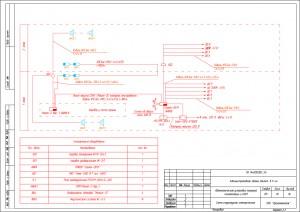 Схема структурная электрическая