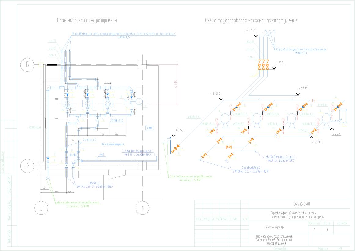 Схема водопровода для пожаротушения