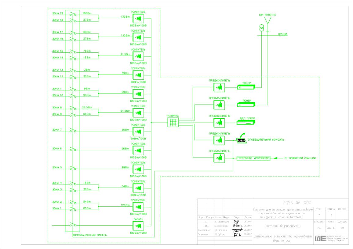 Оборудование оповещения.  Структурная схема.
