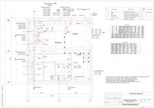 План расположения оборудования в насосной пожаротушения