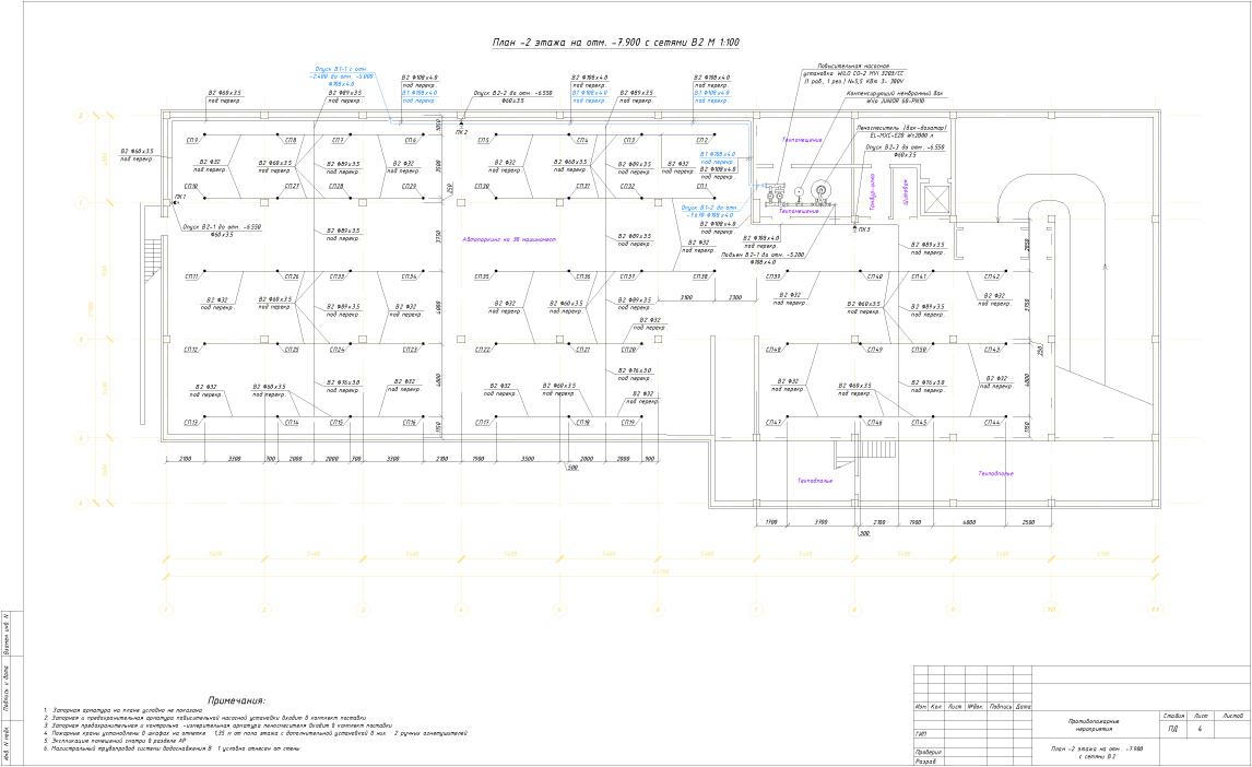 Скачать РД 7814593 Руководящий документ Системы и