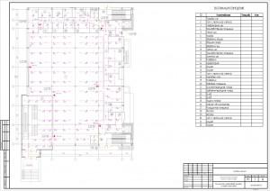 План разводки трубопроводов установки АУПТ