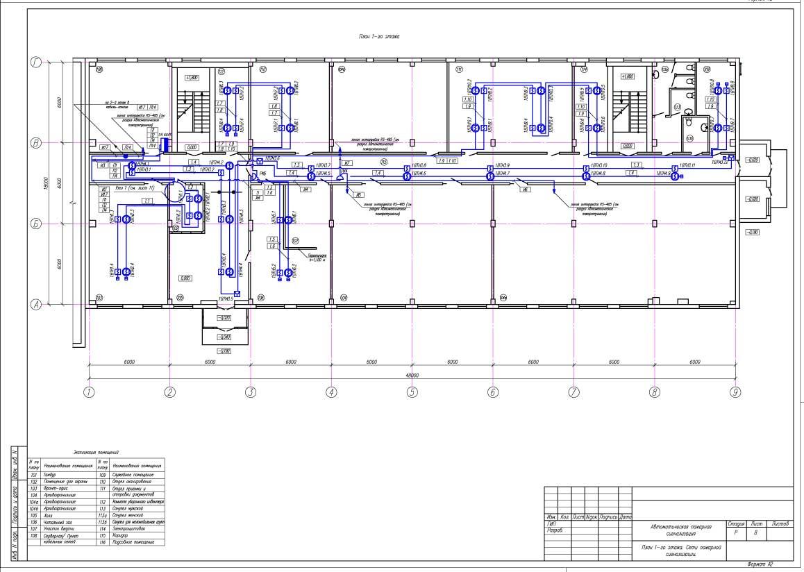 План областной детской больницы в туле