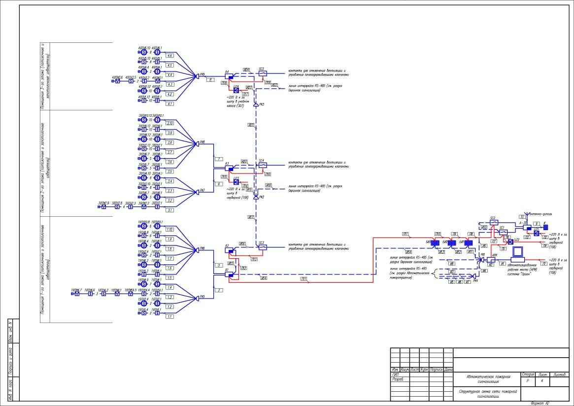 Схема подмотки спидометра ваз 2114 аз-1.