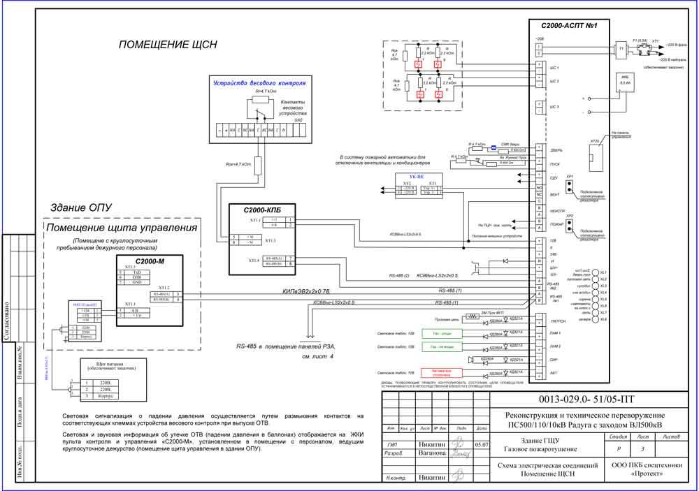 Главная схема электрических соединений это