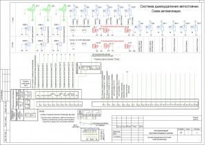 Схема автоматизации дымоудаления автостоянки