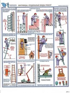 Лестницы. Отдельные виды работ