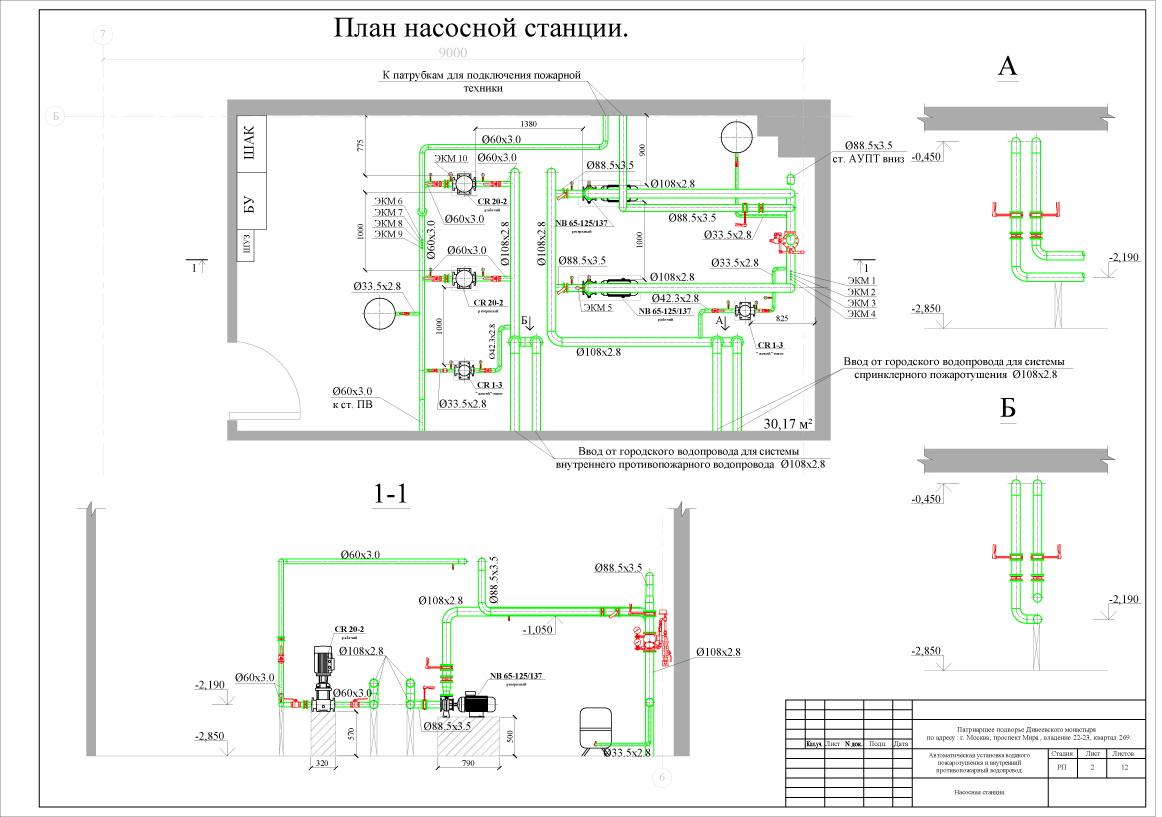 Типовой проект схема водопровода насосной станции.