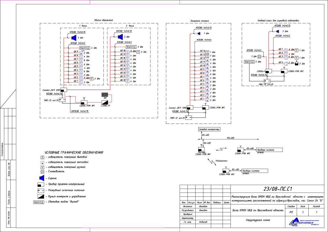 Проект пожарной сигнализации базы ОМОН.