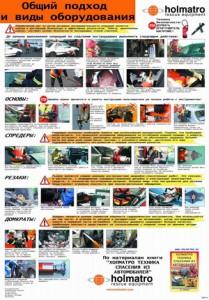 http://pozhproekt.ru/wp-content/uploads/2010/05/plakat-pravila-raboty-s-instrumentom-209x300.jpg