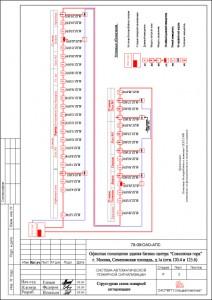 Структурная схема системы пожарной сигнализации