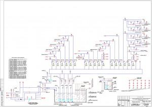 Структурная схема автоматизации