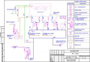 Принципиальная схема насосной станции пожаротушения