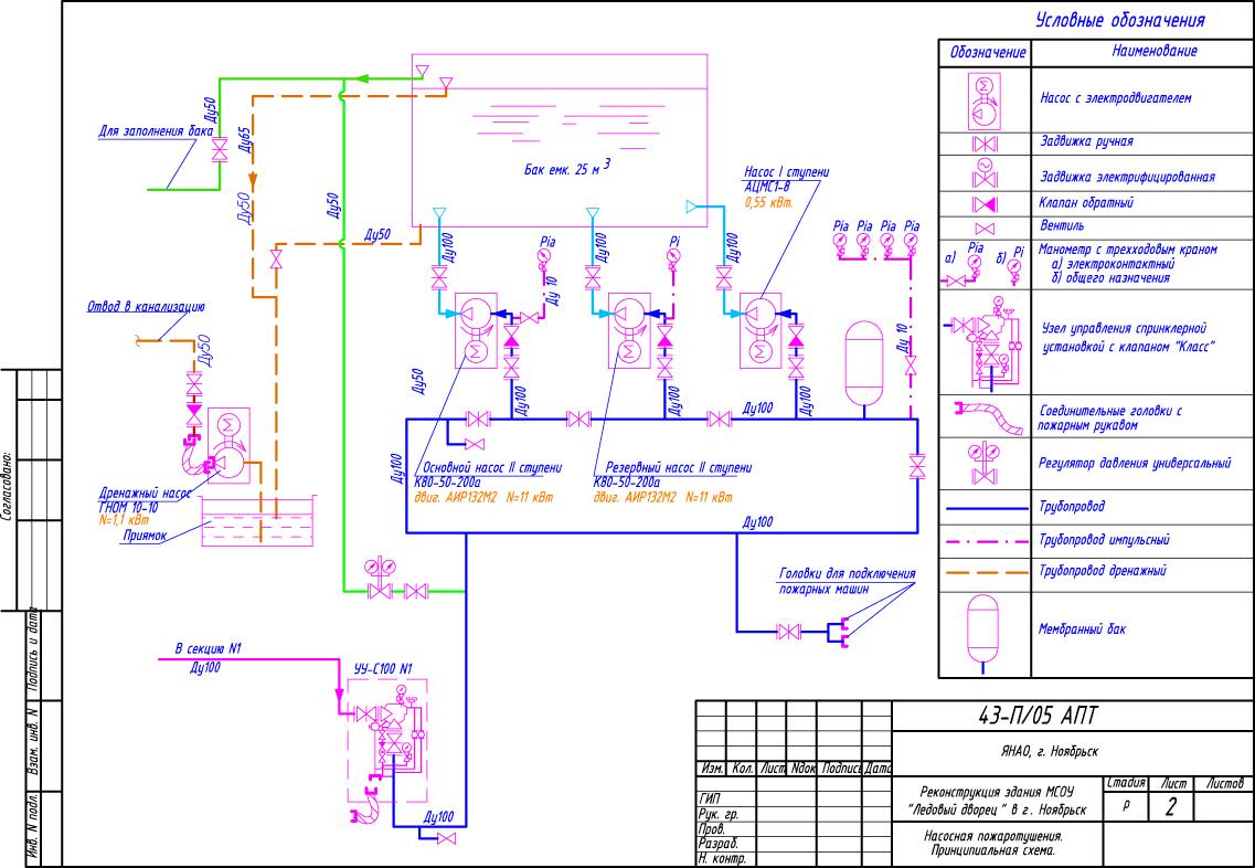 El34 усилитель схема Предназначен для управления двумя пожарными насосами по схеме основной резервный с постоянным...