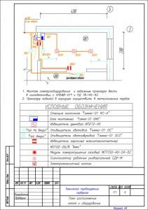 План расположения сетей и оборудования