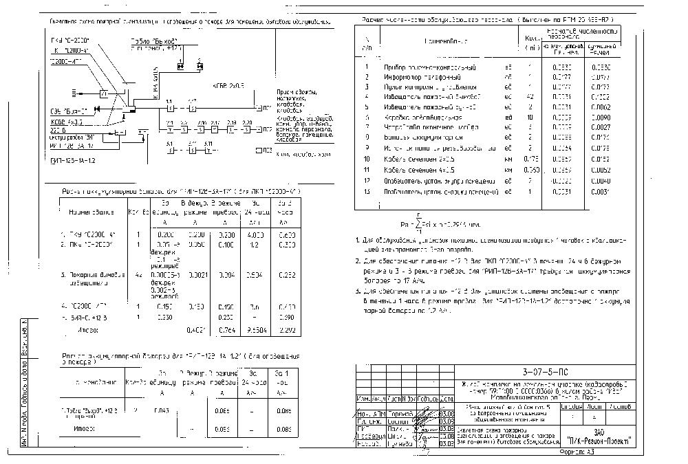 Скелетная схема системы пожарной сигнализации бытовых помещений.