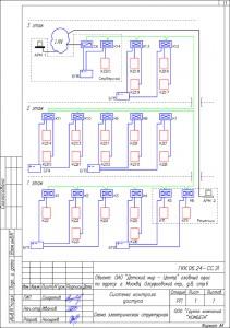 Структурная схема системы контроля доступа