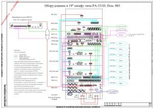 Схема коммутации оборудования Inter-M в шкафу