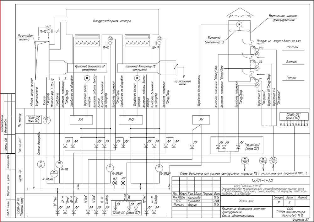 программа функциональных схем автоматизации - Всемирная схемотехника.