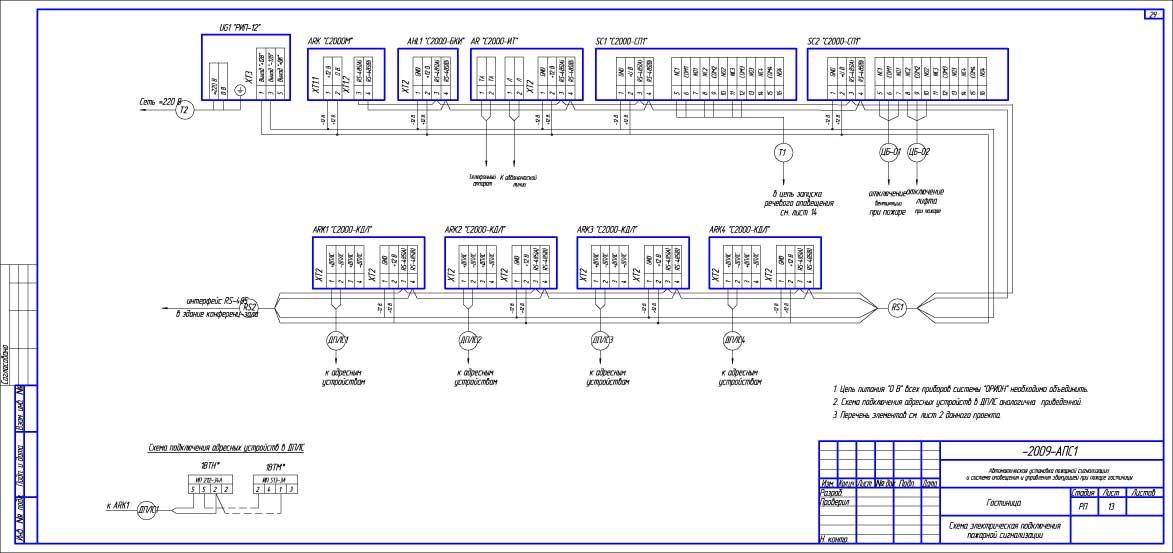Схема сигнализации aps 1000.