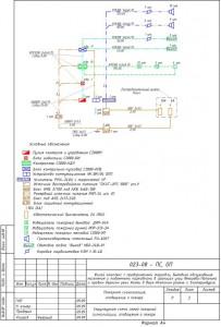 Структурная схема системы АПС и СОиУЭ