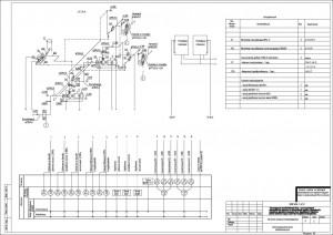 Схема функциональная автоматизации
