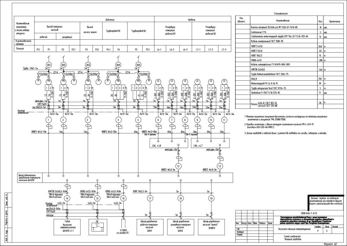 Схема подключения внешних проводок по РД 50.