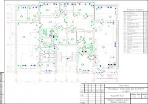 План расположения оборудования охранно-тревожной сигнализации