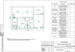 План расположения оборудования ОПС